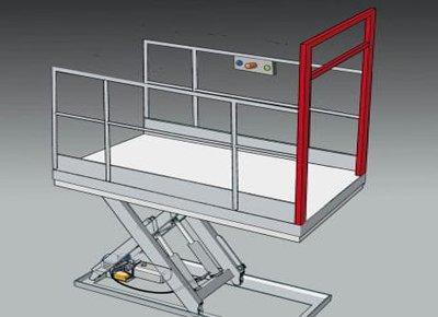 Diagram of safety gateway.