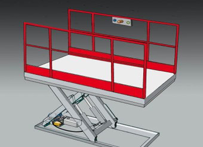 Diagram of safety rails.