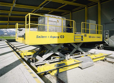 Lift table and movements around airport.